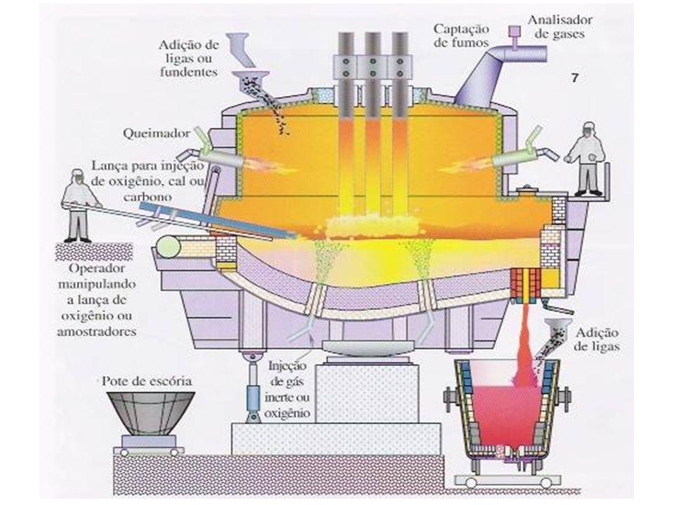 bica/canal de vazamento vazamento EBT