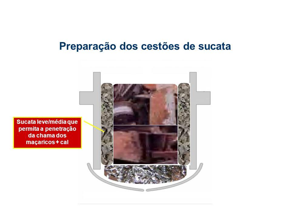 Sucata leve/média que permita a penetração da chama dos maçaricos + cal Preparação dos cestões de sucata