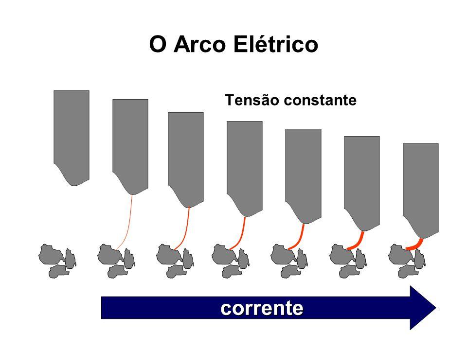 O Arco Elétrico Tensão constante corrente