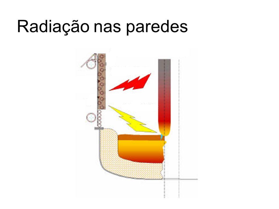 Radiação nas paredes