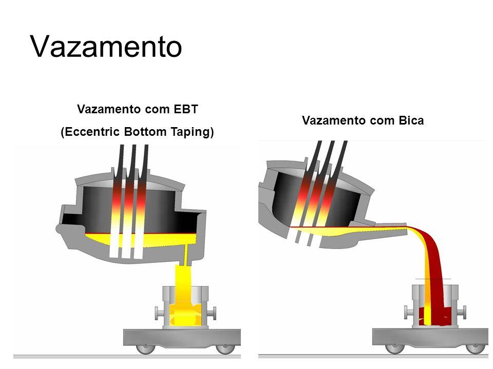 Vazamento Vazamento com EBT (Eccentric Bottom Taping) Vazamento com Bica
