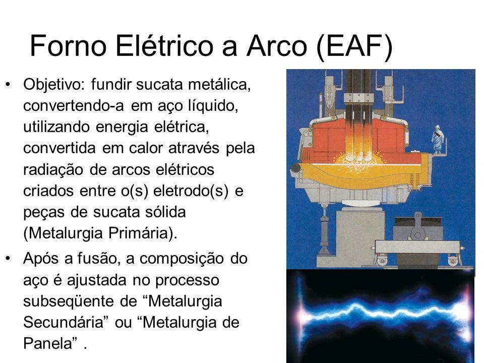 Forno Elétrico a Arco (EAF) Objetivo: fundir sucata metálica, convertendo-a em aço líquido, utilizando energia elétrica, convertida em calor através pela radiação de arcos elétricos criados entre o(s) eletrodo(s) e peças de sucata sólida (Metalurgia Primária).