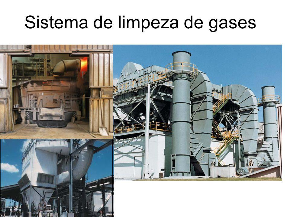 Pré-aquecimento de sucata Pré- aquecedor de sucata Cesta de carga de sucata Sistema de injeção de ar de combustão Lanças de carvão e oxigênio Eletrodos Queimadores EBT