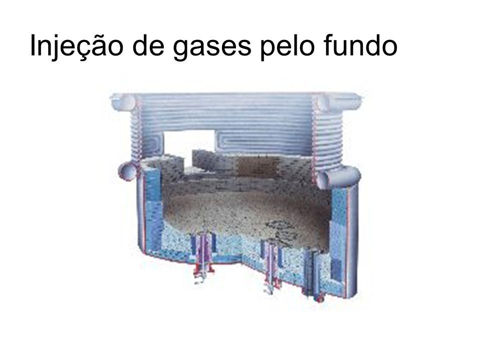 Injeção de gases pelo fundo