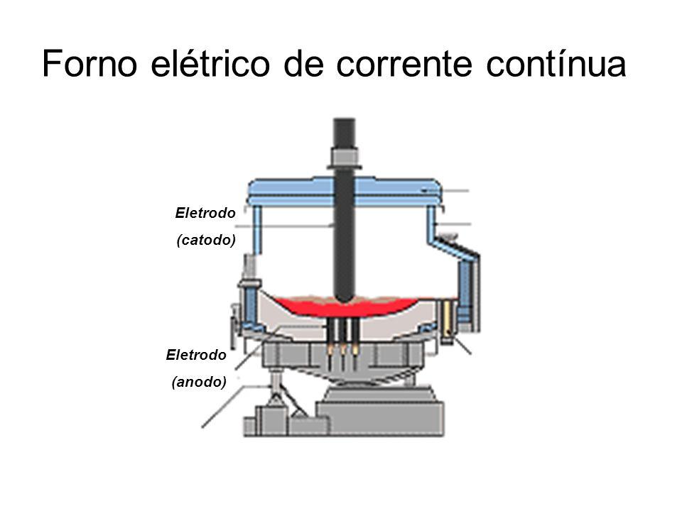 Forno elétrico de corrente contínua Eletrodo (catodo) Eletrodo (anodo)