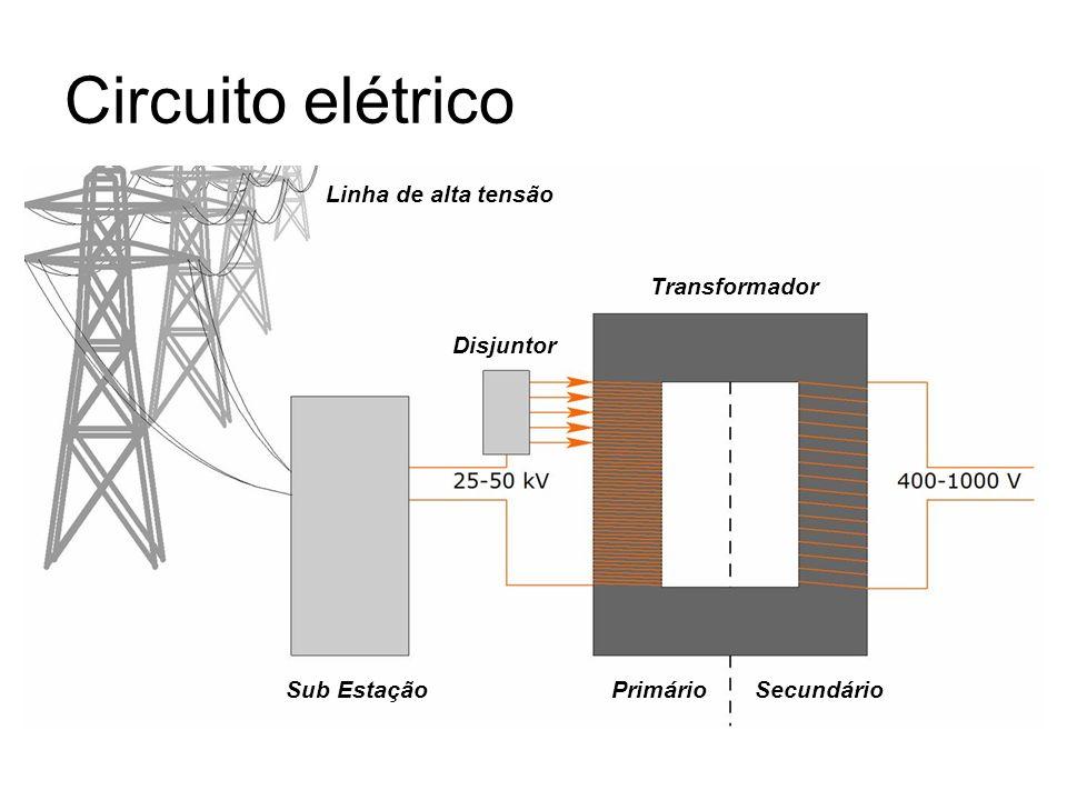 Circuito elétrico Sub EstaçãoPrimárioSecundário Transformador Disjuntor Linha de alta tensão