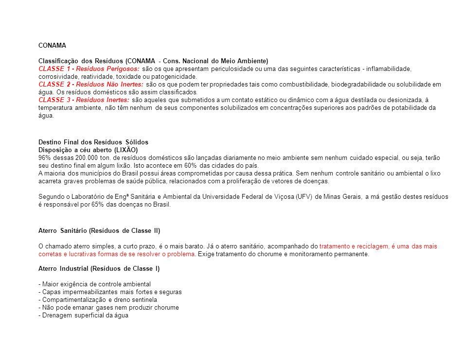 CONAMA Classificação dos Resíduos (CONAMA - Cons.