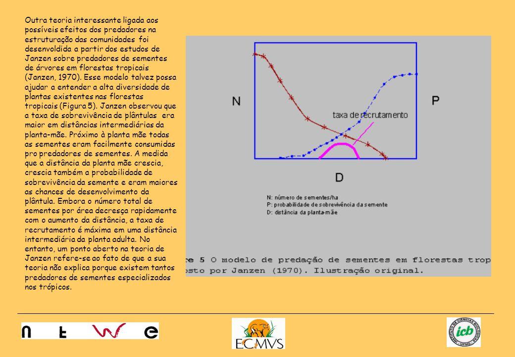 Outra teoria interessante ligada aos possíveis efeitos dos predadores na estruturação das comunidades foi desenvoldida a partir dos estudos de Janzen