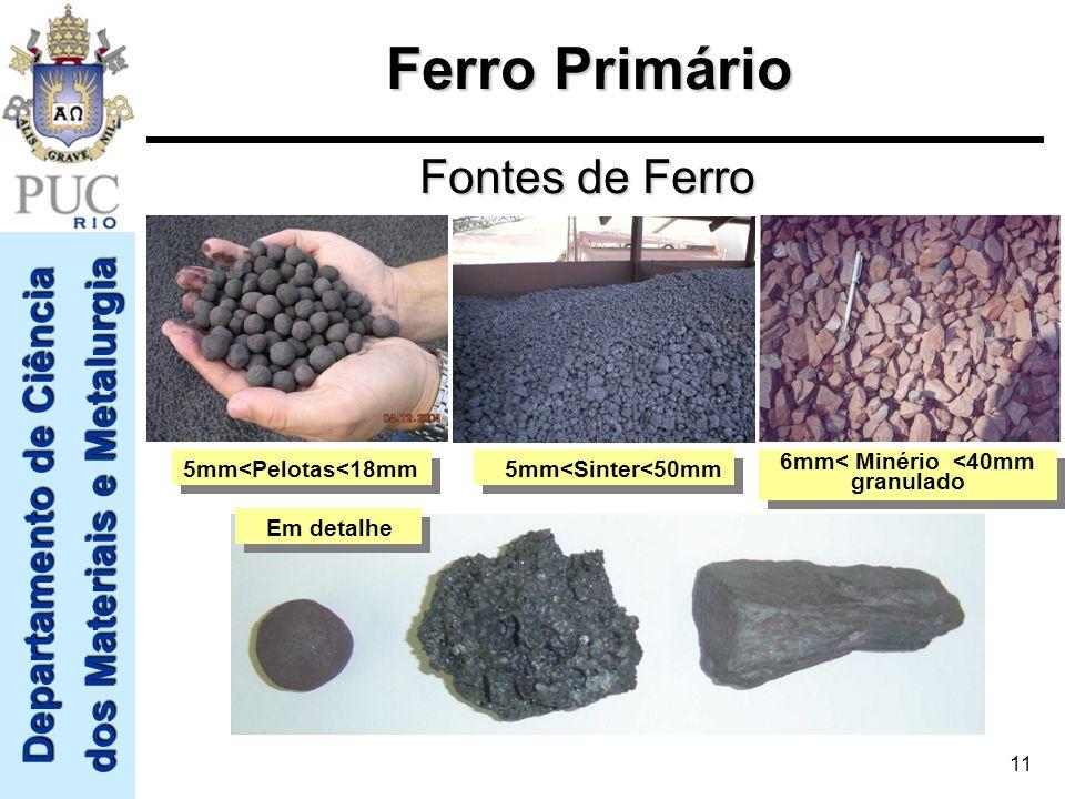Departamento de Ciência dos Materiais e Metalurgia 11 Ferro Primário Fontes de Ferro 5mm<Pelotas<18mm 5mm<Sinter<50mm 6mm< Minério <40mm granulado Em