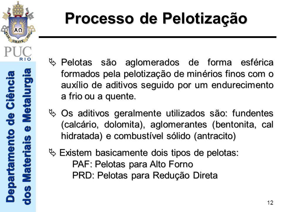 Departamento de Ciência dos Materiais e Metalurgia 12 Processo de Pelotização Pelotas são aglomerados de forma esférica formados pela pelotização de m