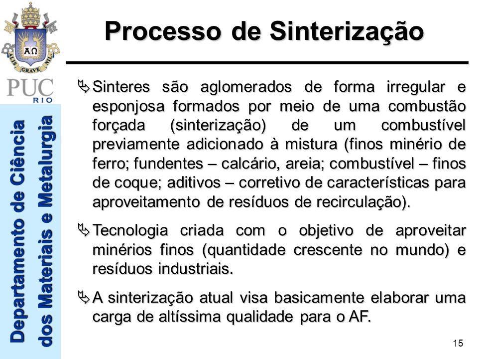 Departamento de Ciência dos Materiais e Metalurgia 15 Processo de Sinterização Sinteres são aglomerados de forma irregular e esponjosa formados por me