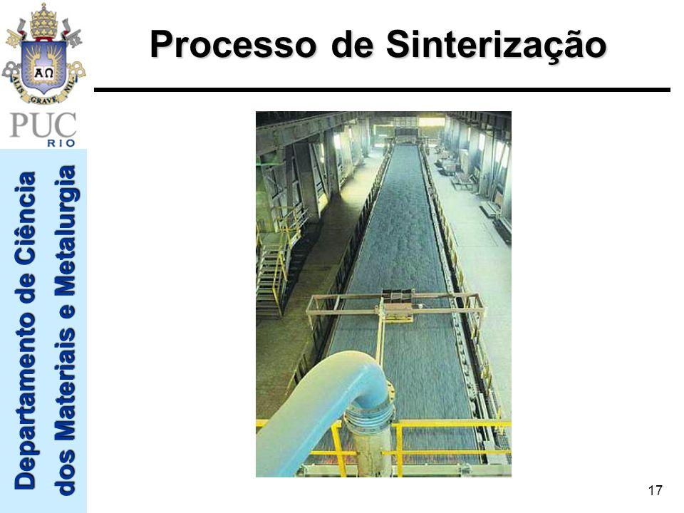 Departamento de Ciência dos Materiais e Metalurgia 17 Processo de Sinterização