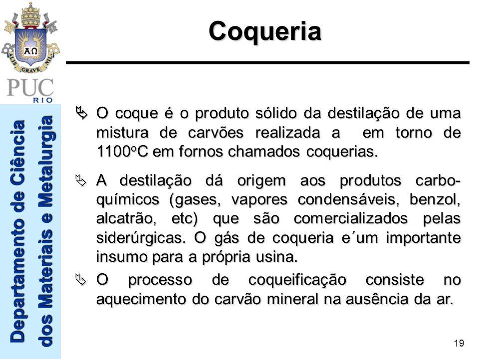Departamento de Ciência dos Materiais e Metalurgia 19Coqueria O coque é o produto sólido da destilação de uma mistura de carvões realizada a em torno