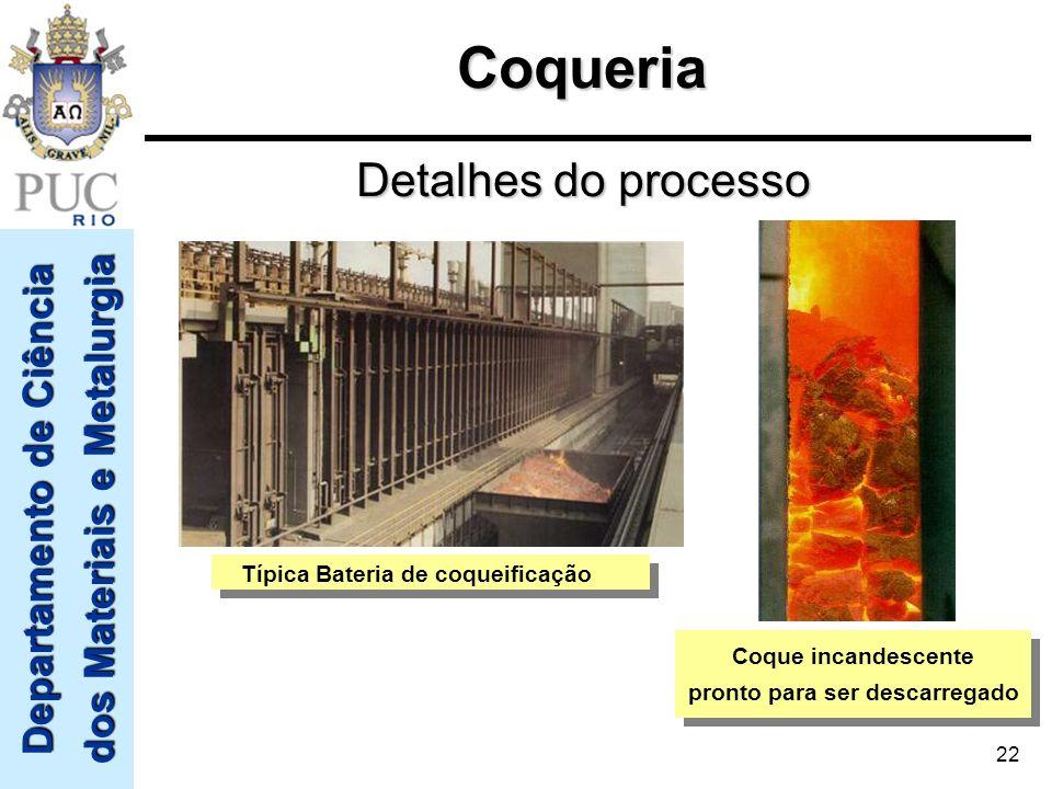 Departamento de Ciência dos Materiais e Metalurgia 22 Detalhes do processo Típica Bateria de coqueificação Coque incandescente pronto para ser descarr