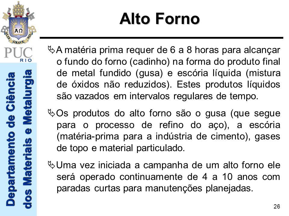 Departamento de Ciência dos Materiais e Metalurgia 26 A matéria prima requer de 6 a 8 horas para alcançar o fundo do forno (cadinho) na forma do produ