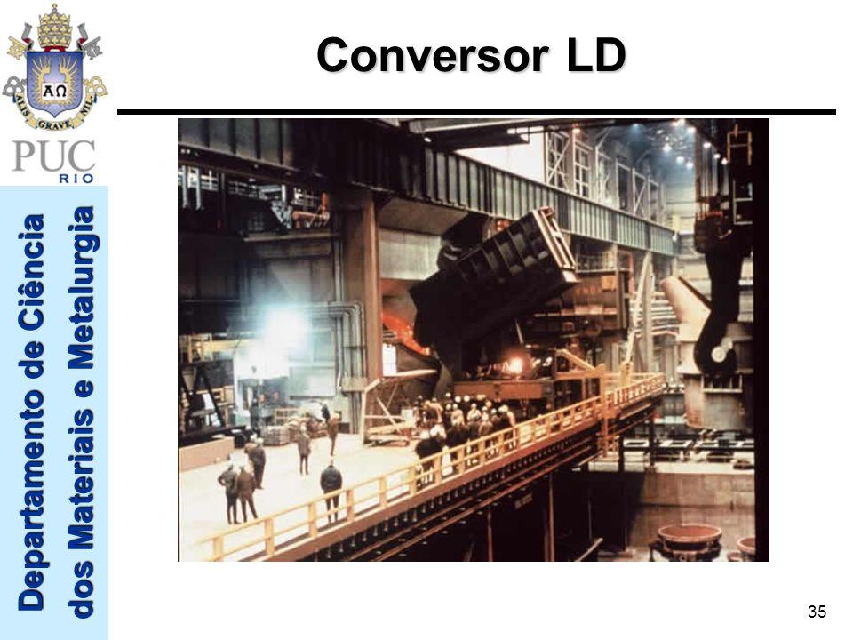 Departamento de Ciência dos Materiais e Metalurgia 35 Conversor LD