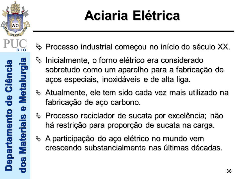 Departamento de Ciência dos Materiais e Metalurgia 36 Aciaria Elétrica Processo industrial começou no início do século XX. Processo industrial começou