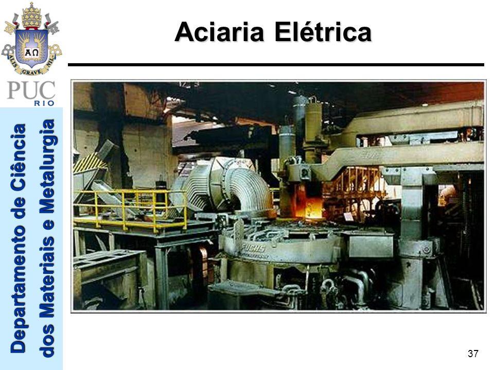 Departamento de Ciência dos Materiais e Metalurgia 37 Aciaria Elétrica