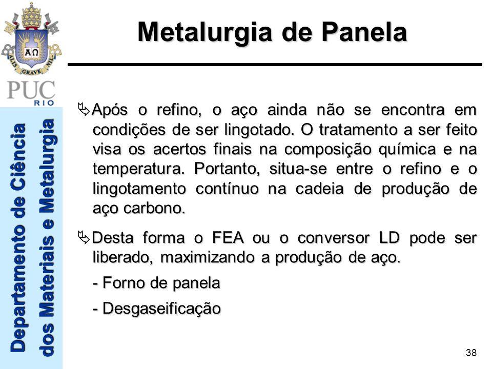 Departamento de Ciência dos Materiais e Metalurgia 38 Metalurgia de Panela Após o refino, o aço ainda não se encontra em condições de ser lingotado. O