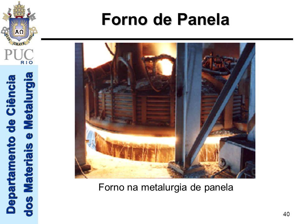 Departamento de Ciência dos Materiais e Metalurgia 40 Forno de Panela Forno na metalurgia de panela