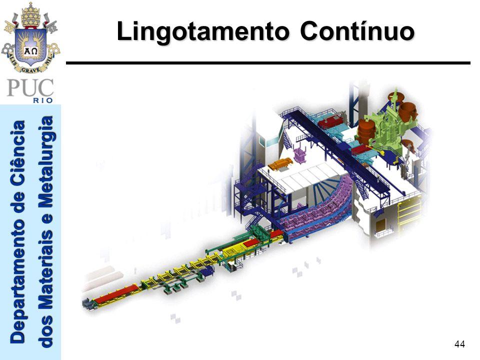 Departamento de Ciência dos Materiais e Metalurgia 44 Lingotamento Contínuo