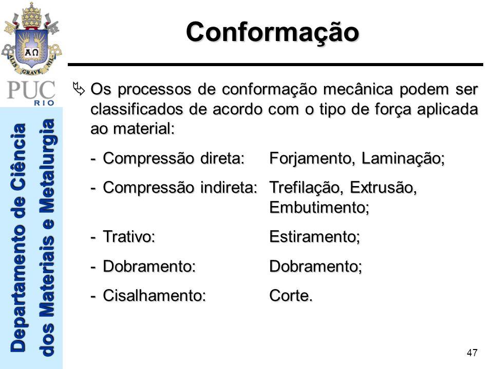 Departamento de Ciência dos Materiais e Metalurgia 47 Os processos de conformação mecânica podem ser classificados de acordo com o tipo de força aplic