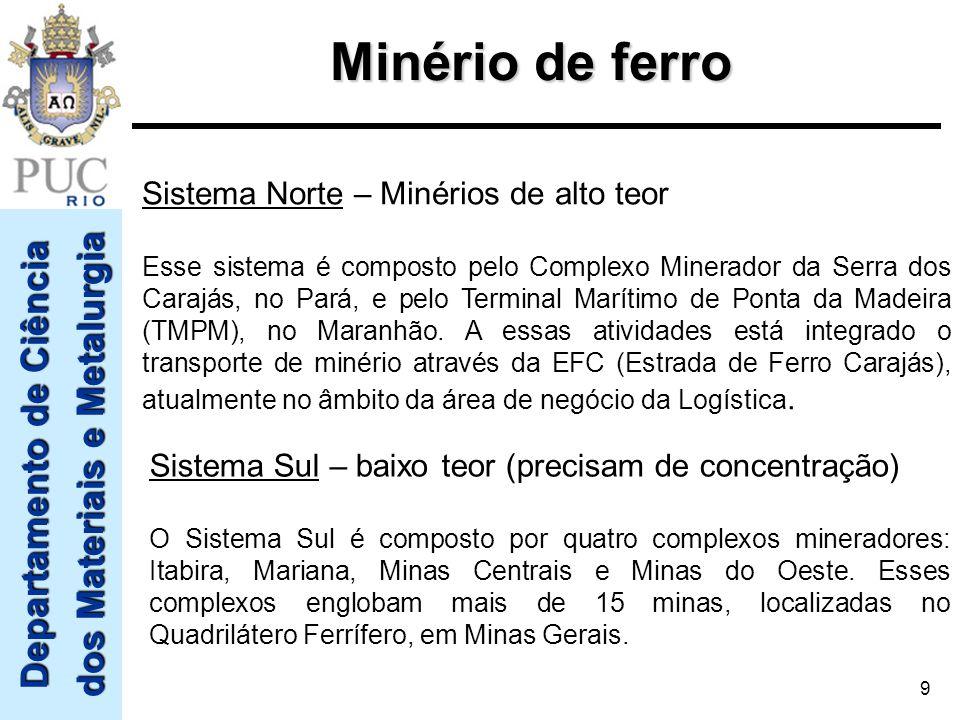 Departamento de Ciência dos Materiais e Metalurgia 9 Minério de ferro Sistema Norte – Minérios de alto teor Esse sistema é composto pelo Complexo Mine