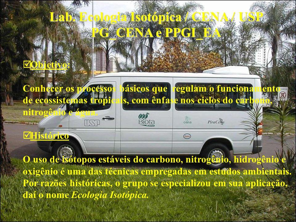 Lab. Ecologia Isotópica / CENA / USP PG_CENA e PPGI_EA þ Objetivo: Conhecer os processos básicos que regulam o funcionamento de ecossistemas tropicais