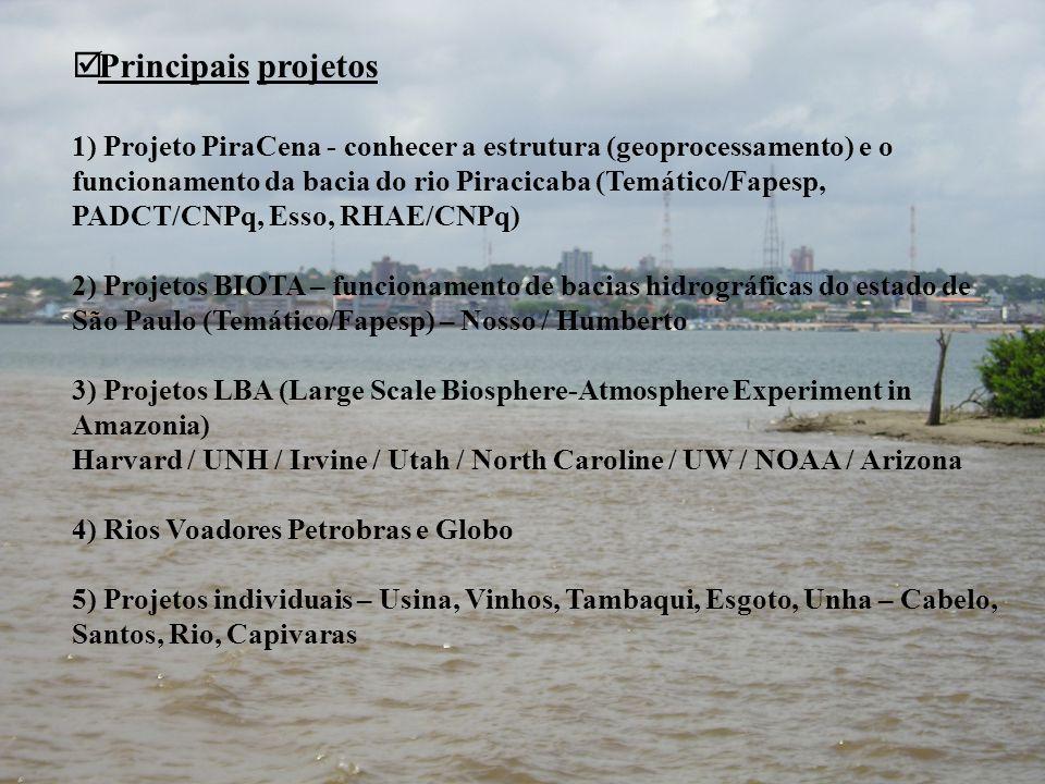 þ Principais projetos 1) Projeto PiraCena - conhecer a estrutura (geoprocessamento) e o funcionamento da bacia do rio Piracicaba (Temático/Fapesp, PADCT/CNPq, Esso, RHAE/CNPq) 2) Projetos BIOTA – funcionamento de bacias hidrográficas do estado de São Paulo (Temático/Fapesp) – Nosso / Humberto 3) Projetos LBA (Large Scale Biosphere-Atmosphere Experiment in Amazonia) Harvard / UNH / Irvine / Utah / North Caroline / UW / NOAA / Arizona 4) Rios Voadores Petrobras e Globo 5) Projetos individuais – Usina, Vinhos, Tambaqui, Esgoto, Unha – Cabelo, Santos, Rio, Capivaras
