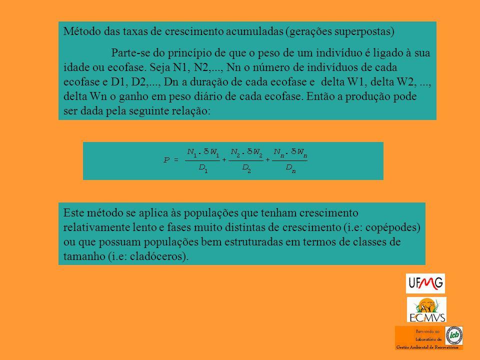 Método das taxas de crescimento acumuladas (gerações superpostas) Parte-se do princípio de que o peso de um indivíduo é ligado à sua idade ou ecofase.