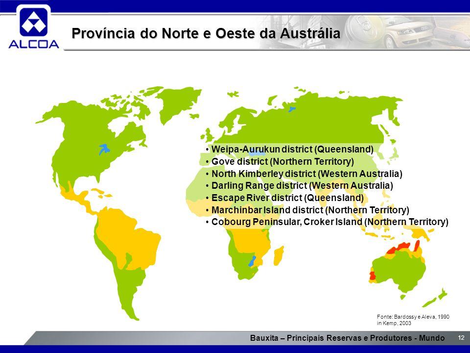 Bauxita – Principais Reservas e Produtores - Mundo 12 Província do Norte e Oeste da Austrália Weipa-Aurukun district (Queensland) Gove district (North