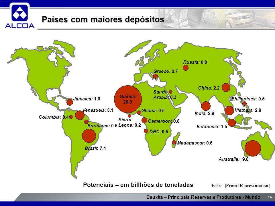Bauxita – Principais Reservas e Produtores - Mundo 14 Países com maiores depósitos Saudi Arabia: 0.3 DRC: 0.5 Ghana: 0.5 Guinea: 25.0 Australia: 9.8 B