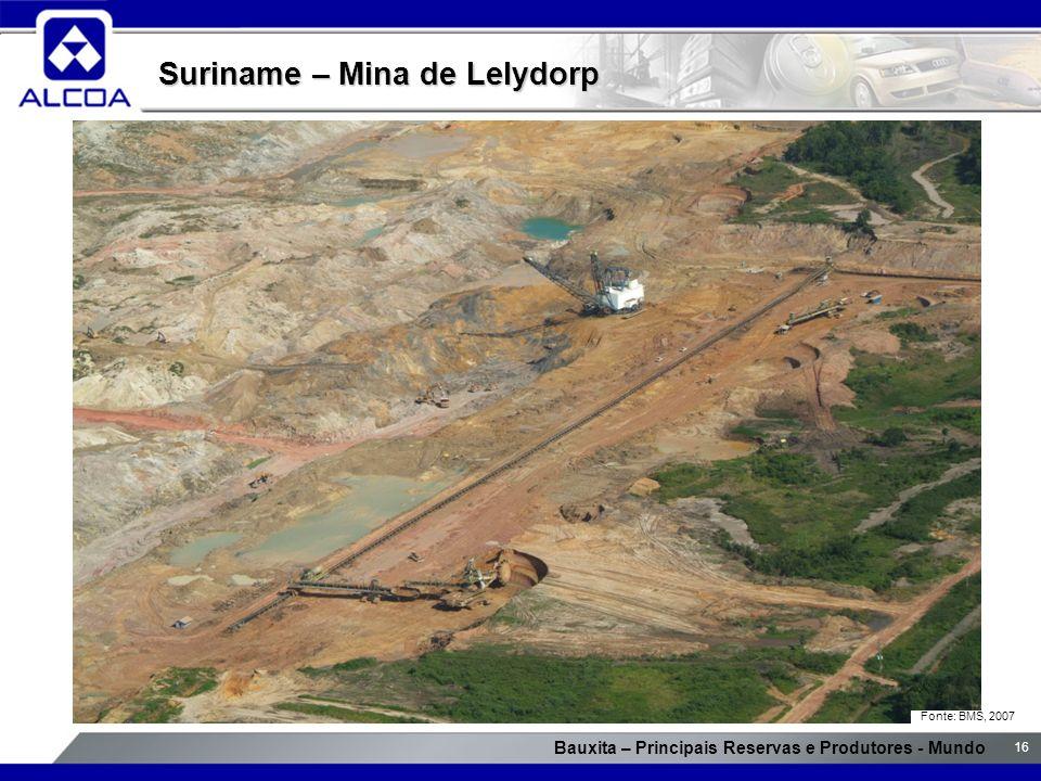 Bauxita – Principais Reservas e Produtores - Mundo 16 Suriname – Mina de Lelydorp Fonte: BMS, 2007