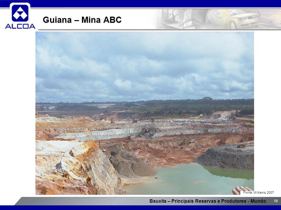 Bauxita – Principais Reservas e Produtores - Mundo 18 Guiana – Mina ABC Fonte: Williams, 2007