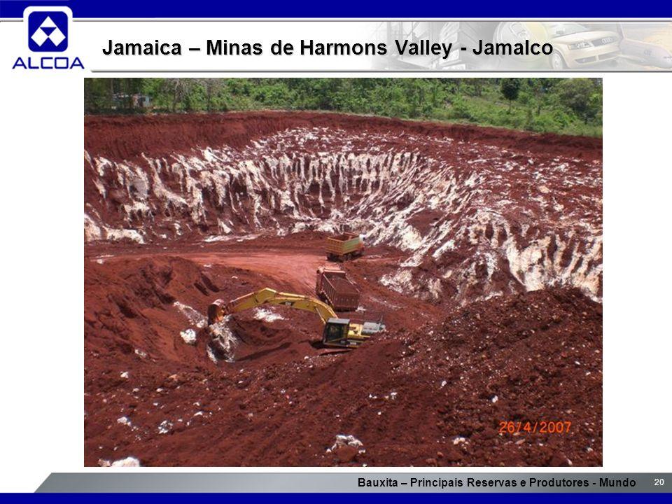 Bauxita – Principais Reservas e Produtores - Mundo 20 Jamaica – Minas de Harmons Valley - Jamalco
