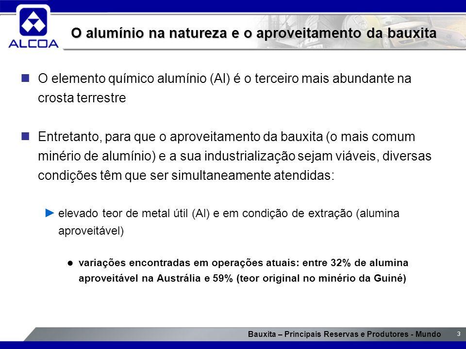 Bauxita – Principais Reservas e Produtores - Mundo 3 O alumínio na natureza e o aproveitamento da bauxita O elemento químico alumínio (Al) é o terceir