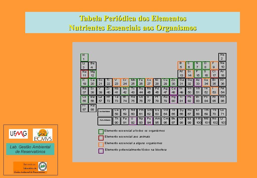 Tabela Periódica dos Elementos Nutrientes Essenciais aos Organismos Lab. Gestão Ambiental de Reservatórios