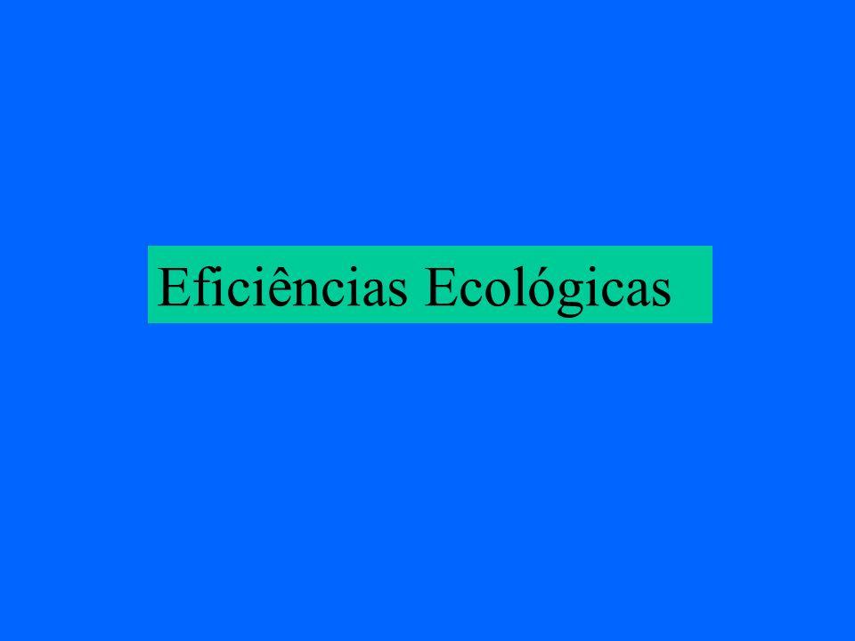 Eficiências Ecológicas