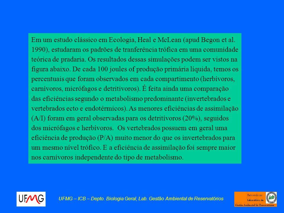 UFMG – ICB – Depto. Biologia Geral, Lab. Gestão Ambiental de Reservatórios Em um estudo clássico em Ecologia, Heal e McLean (apud Begon et al. 1990),