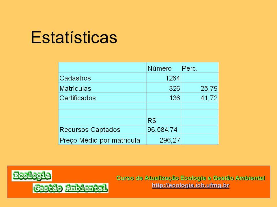 Curso de Atualização Ecologia e Gestão Ambiental http://ecologia.icb.ufmg.br Estatísticas