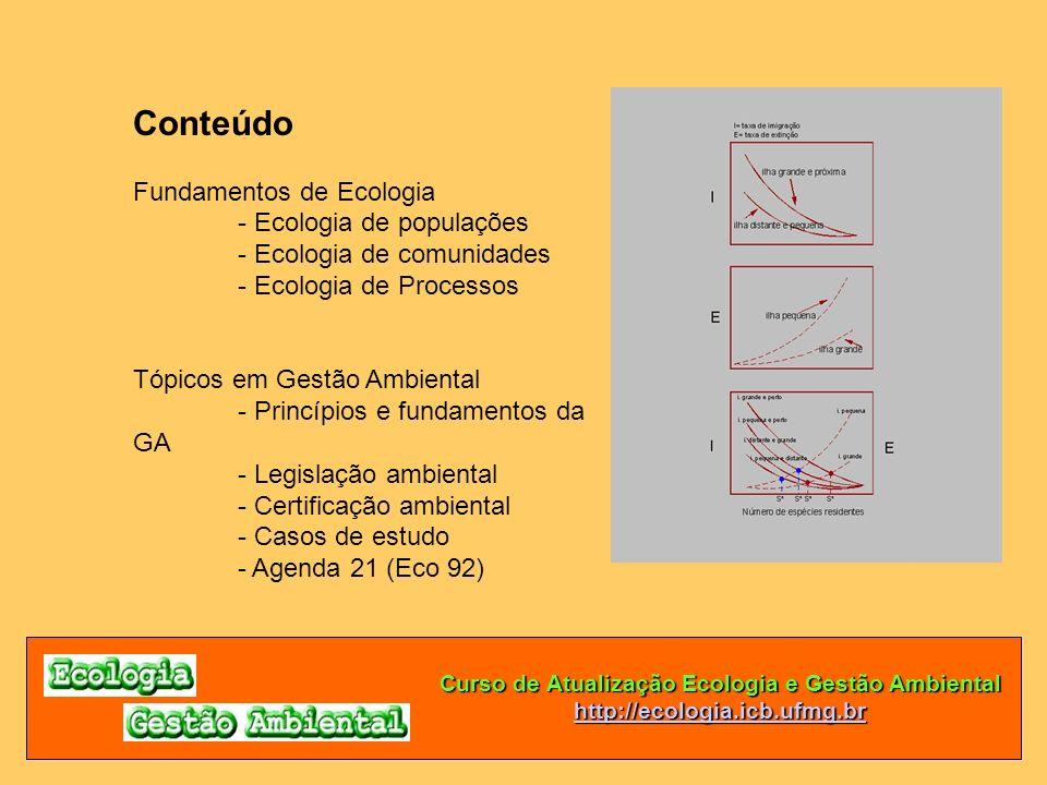 Curso de Atualização Ecologia e Gestão Ambiental http://ecologia.icb.ufmg.br Conteúdo Fundamentos de Ecologia - Ecologia de populações - Ecologia de c