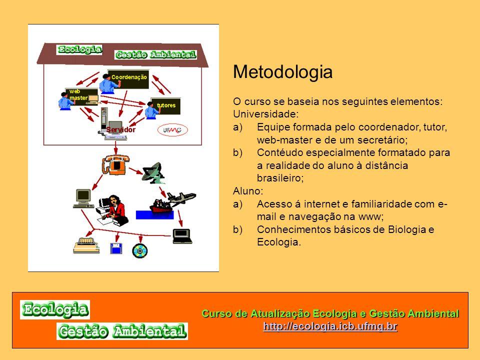Curso de Atualização Ecologia e Gestão Ambiental http://ecologia.icb.ufmg.br O curso se baseia nos seguintes elementos: Universidade: a)Equipe formada