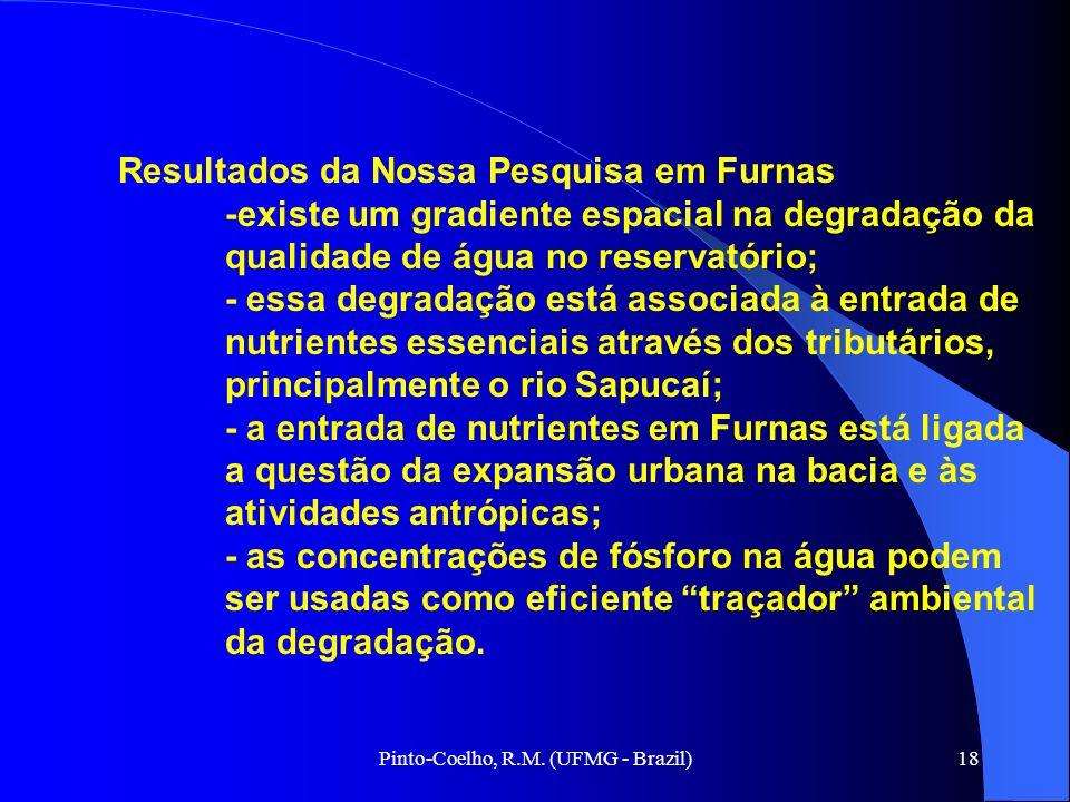 Pinto-Coelho, R.M. (UFMG - Brazil)18 Resultados da Nossa Pesquisa em Furnas -existe um gradiente espacial na degradação da qualidade de água no reserv