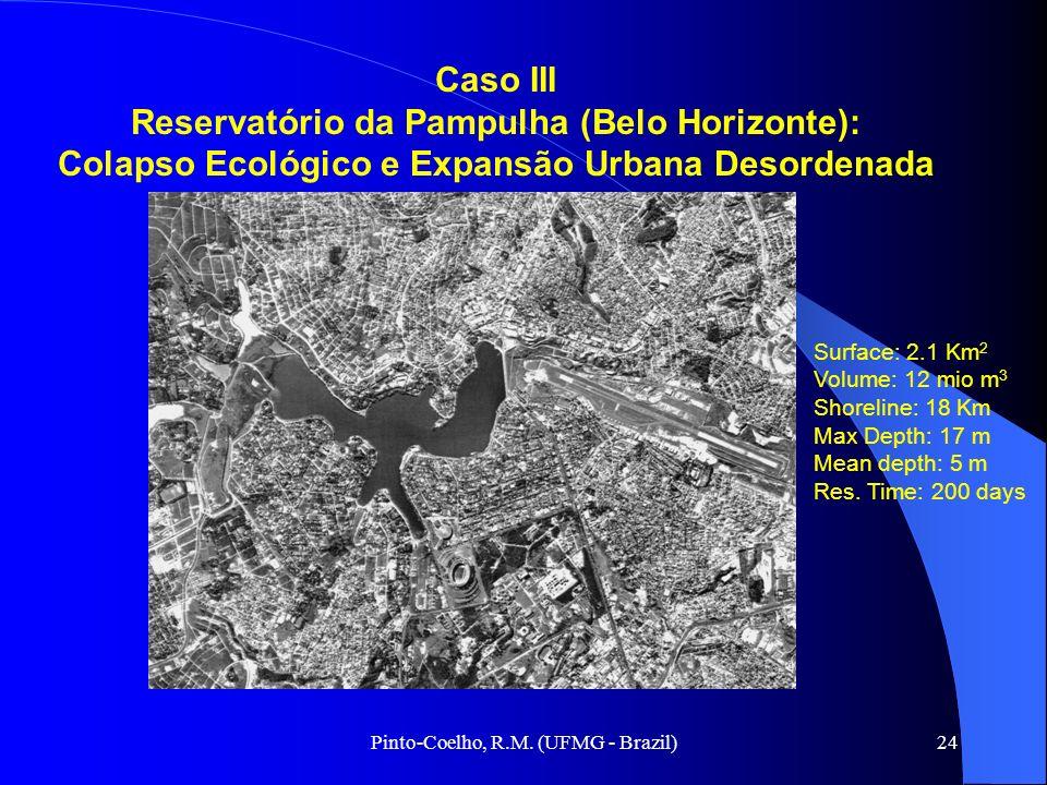 Pinto-Coelho, R.M. (UFMG - Brazil)24 Caso III Reservatório da Pampulha (Belo Horizonte): Colapso Ecológico e Expansão Urbana Desordenada Surface: 2.1