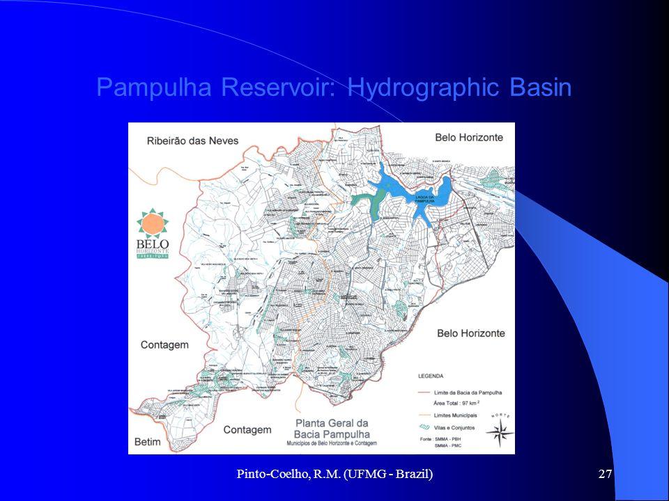 Pinto-Coelho, R.M. (UFMG - Brazil)27 Pampulha Reservoir: Hydrographic Basin