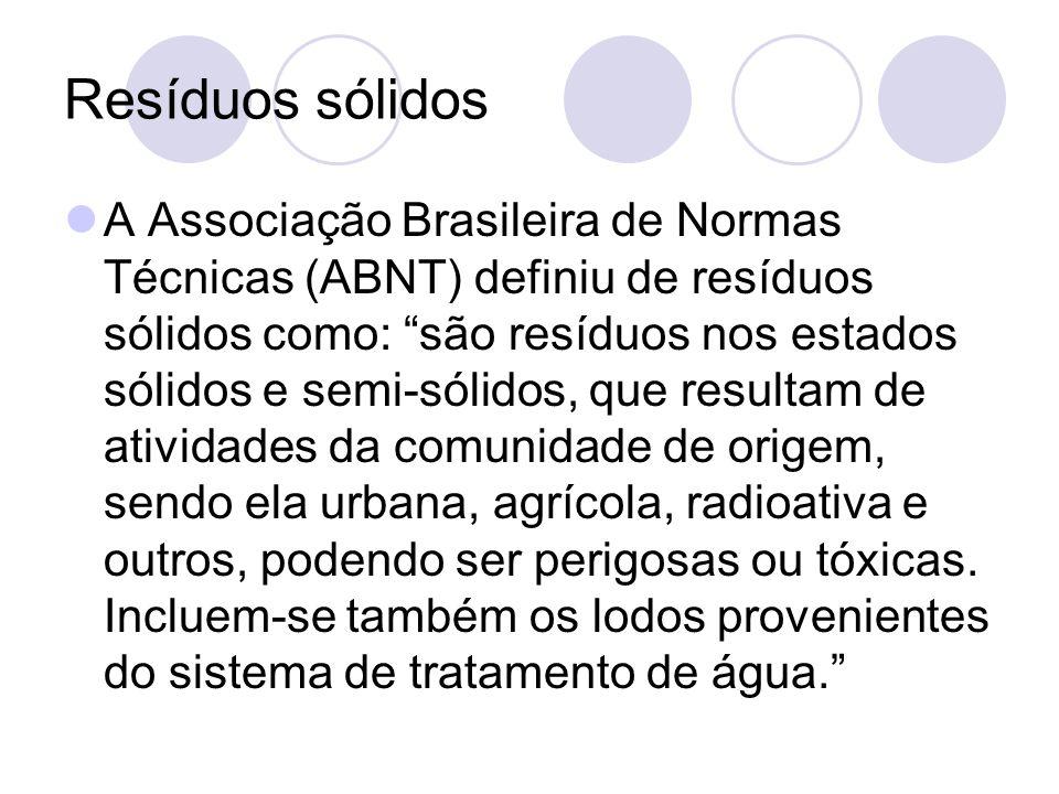 Resíduos sólidos A Associação Brasileira de Normas Técnicas (ABNT) definiu de resíduos sólidos como: são resíduos nos estados sólidos e semi-sólidos,