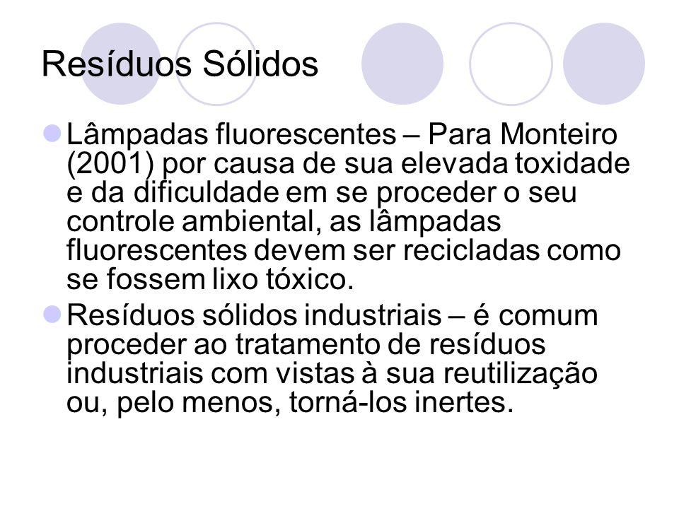 Resíduos Sólidos Lâmpadas fluorescentes – Para Monteiro (2001) por causa de sua elevada toxidade e da dificuldade em se proceder o seu controle ambien