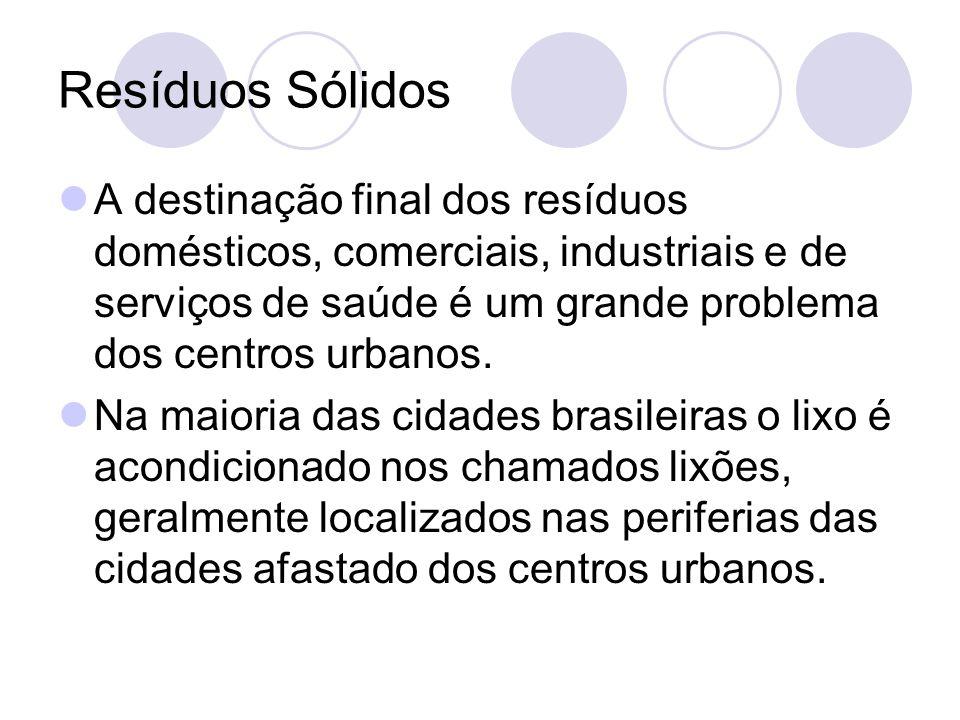 Resíduos Sólidos A destinação final dos resíduos domésticos, comerciais, industriais e de serviços de saúde é um grande problema dos centros urbanos.