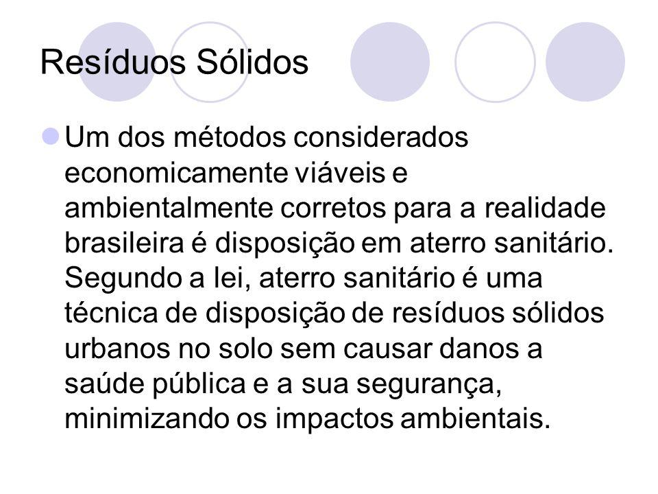 Resíduos Sólidos Um dos métodos considerados economicamente viáveis e ambientalmente corretos para a realidade brasileira é disposição em aterro sanit