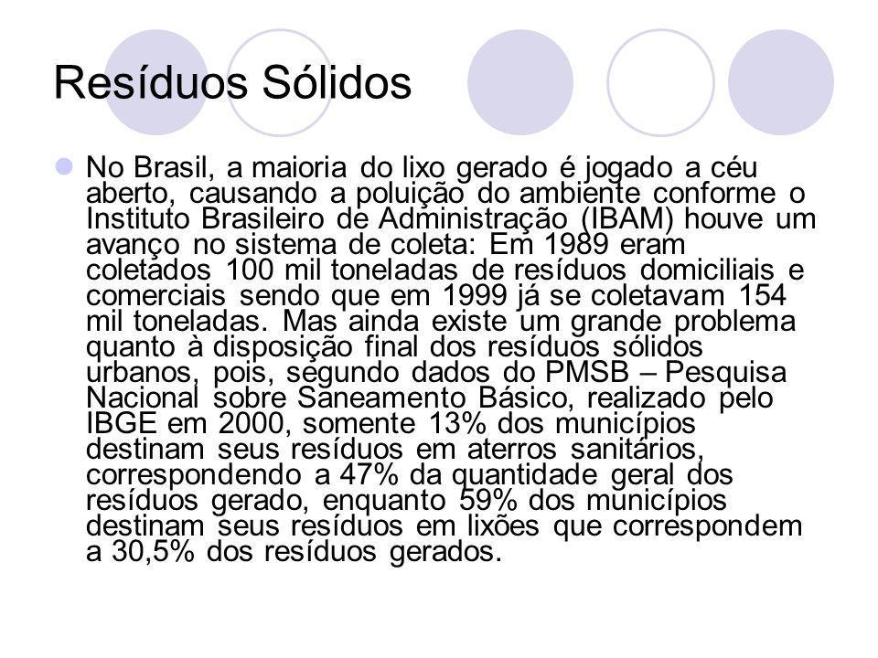 Resíduos Sólidos No Brasil, a maioria do lixo gerado é jogado a céu aberto, causando a poluição do ambiente conforme o Instituto Brasileiro de Adminis